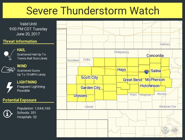 A severe thunderstorm watch has been issued for parts of Kansas until 9 PM CDTpic.twitter.com/Hkr4Xt5iGT - https://blog.clairepeetz.com/a-severe-thunderstorm-watch-has-been-issued-for-parts-of-kansas-until-9-pm-cdtpic-twitter-comhkr4xt5igt/