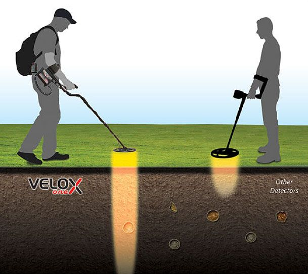 metal detector images | Nokta Velox One Metal Detector For Sale - Kellyco Metal Detectors
