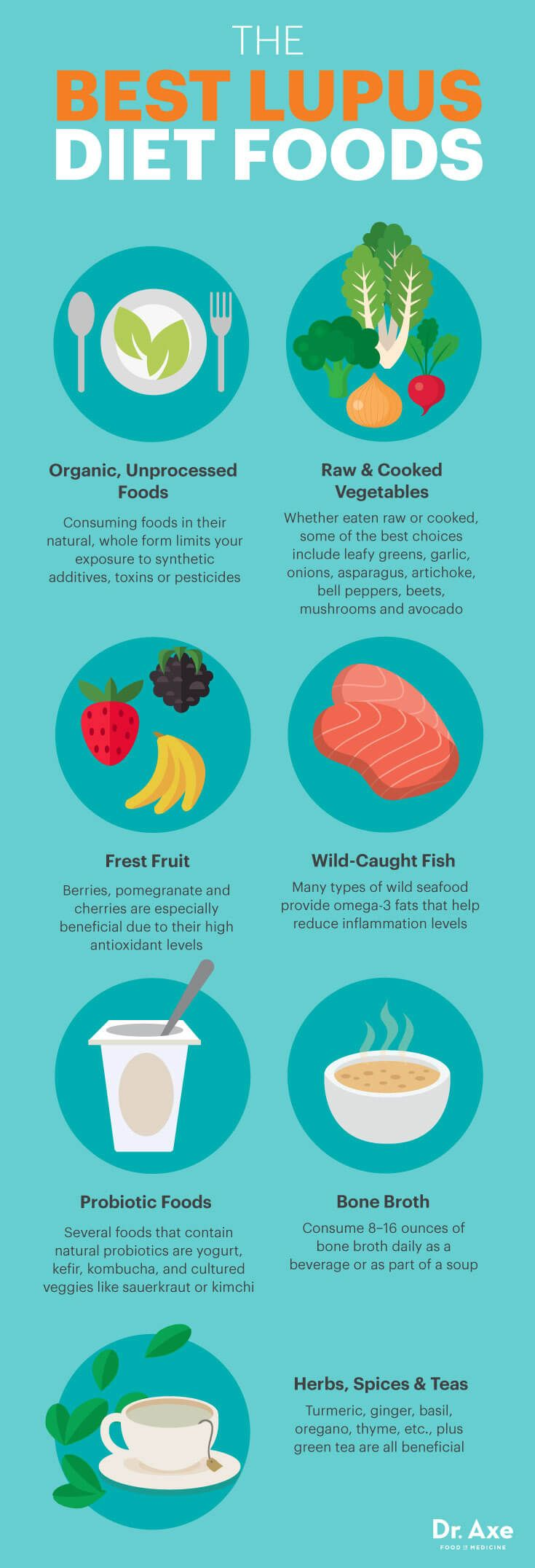 The best lupus diet foods - Dr. Axe  http://www.draxe.com #health #holistic #natural