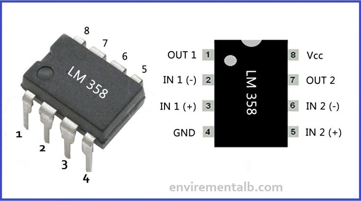 Pin on integrated circuits