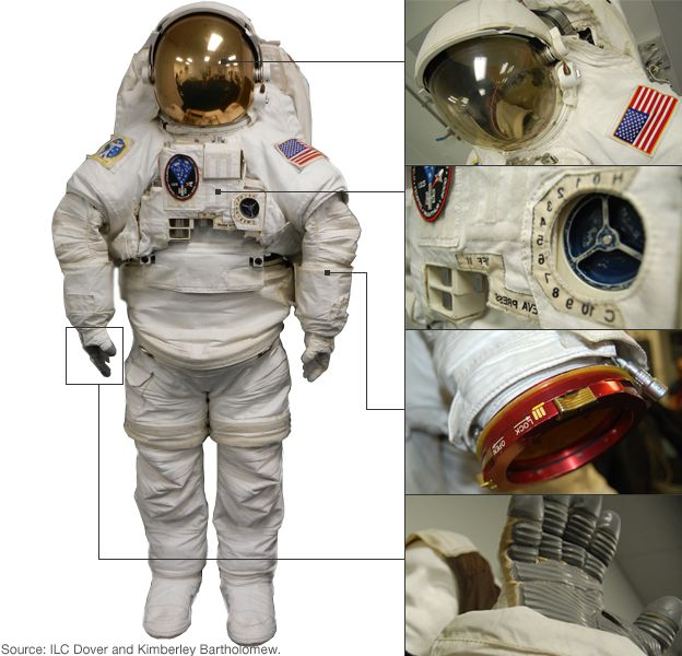 38 Best Space Suits Images On Pinterest