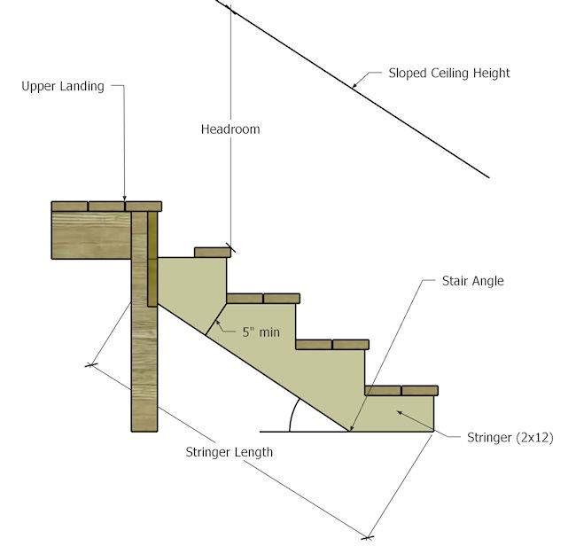 Stair Stringer Diagram Diy Stairs Stairs Stringer Building Stairs