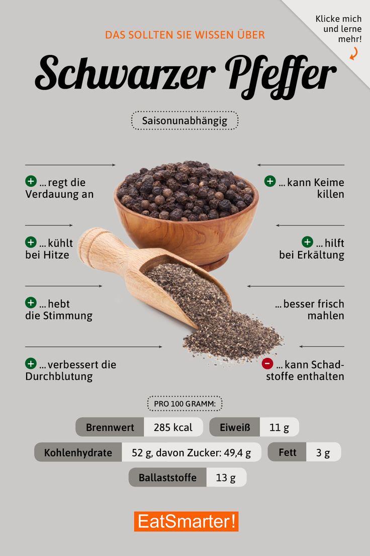Schwarzer Pfeffer – EAT SMARTER