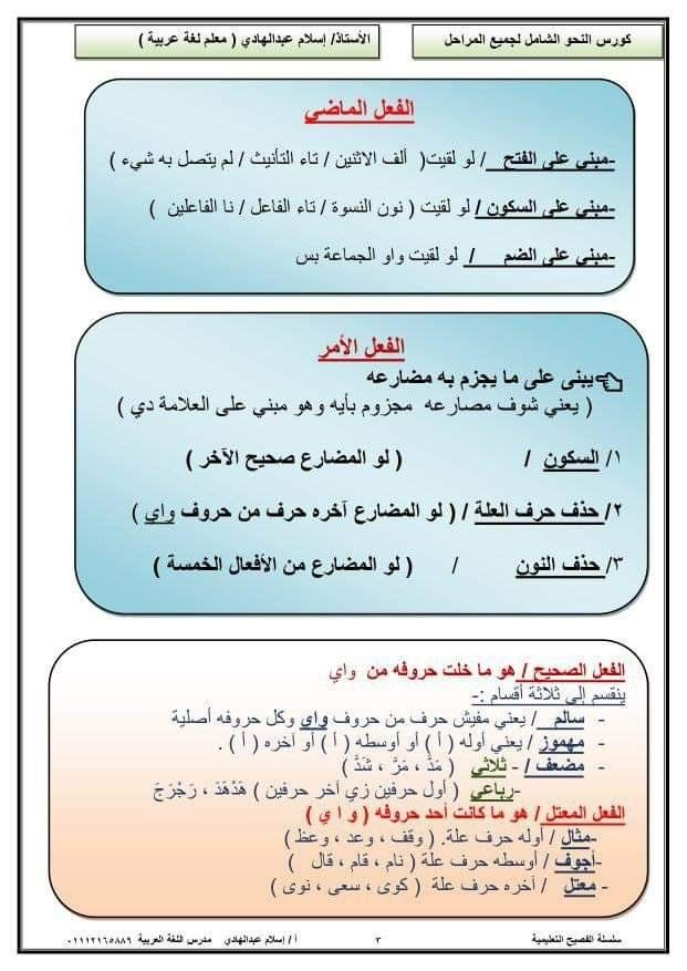 Pin By Hassan Ibrahim On Language Language Arabic Language Journal