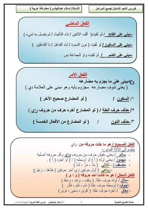 Pin By Hassan Ibrahim On Language Language Arabic Language Journal
