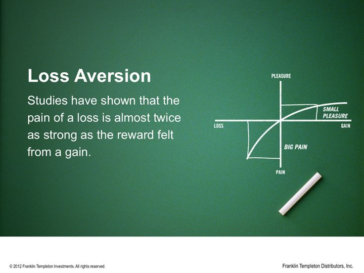 Loss Aversion | 15 Psychological Studies That Will Boost Your Social Media Marketing