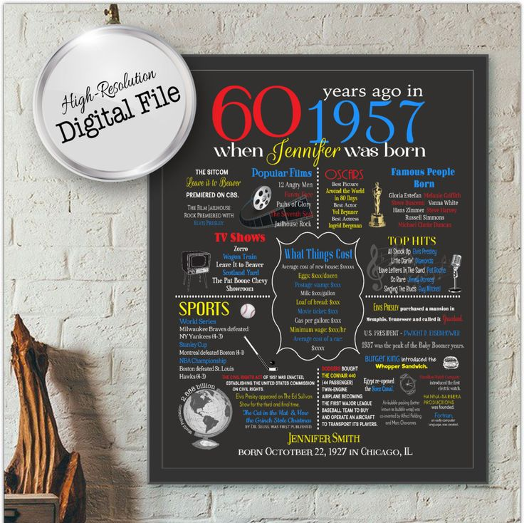 Gorgeous Personalized 60th Birthday Gifts For Her: Personalized 60th Birthday Chalkboard Poster Design, 1957
