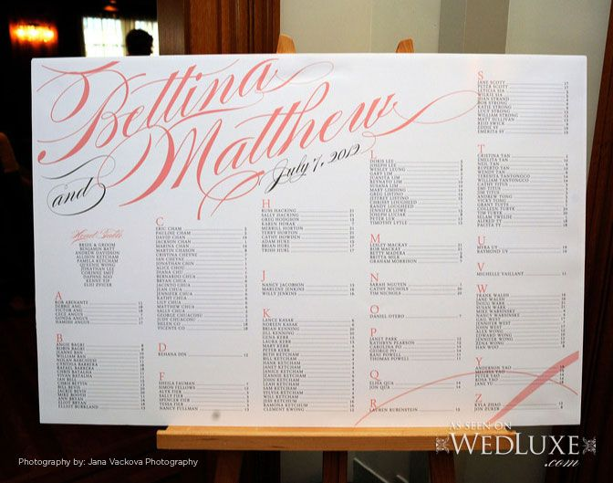 Seating Chart Wedding Alphabetical Ordering Makes A Lot Of Sense