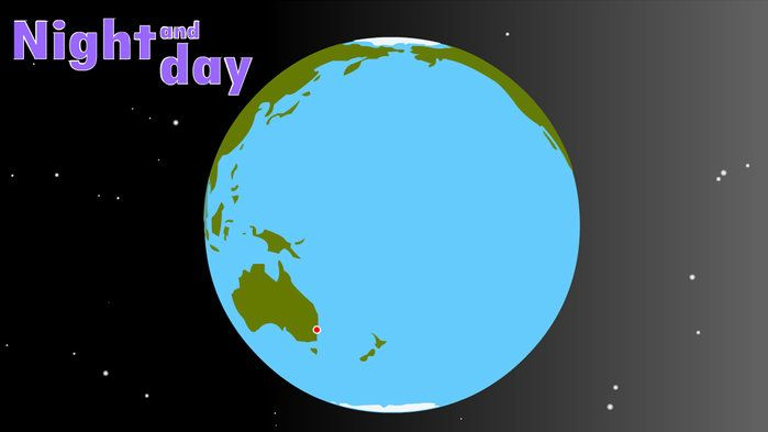 Earth rotation: night and day - Science (3,4,5,6,7,8)