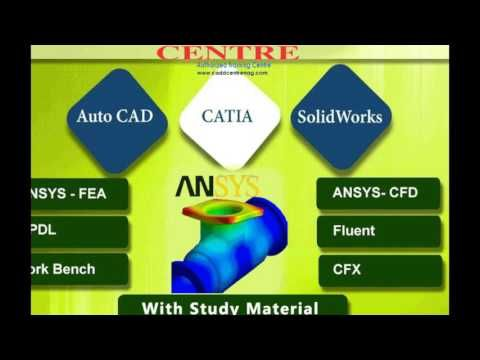 Simulation Technologies for 3D Experience in Product Design Ansys