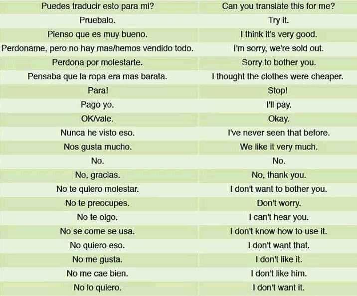 Pin De Alma En Mi Baúl De Pandora Como Aprender Ingles Basico Palabras De Vocabulario Vocabulario Ingles Español