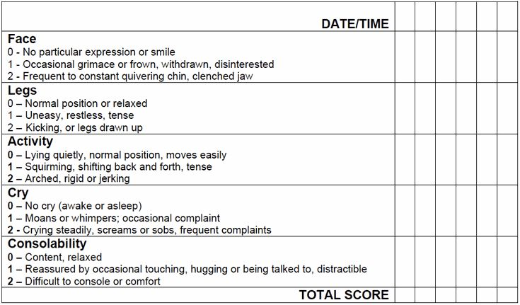 essays on the pain scale Verbal rating scales the vrs consists of a list of adjectives describing different levels of pain intensity an adequate vrs of pain intensity should include adjectives that reflect the extremes of this dimension from 'no pain' to 'extremely intense pain' and sufficient additional adjectives to capture gradations of pain intensity that may be experienced between these two extremes.