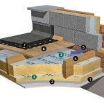 Flat roof: timber deck insulated between and below joists - Quinn Building Products