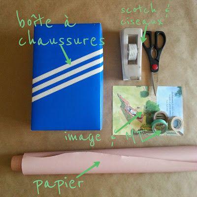 17 meilleures id es propos de d corer chaussures sur - Comment decorer une boite a chaussures ...
