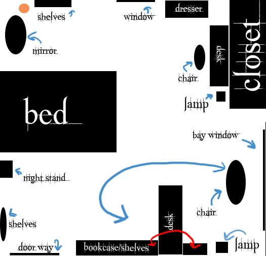 29 Best Images About Twilight Saga Bedrooms On Pinterest