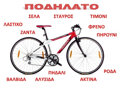 Bicycle parts in Greek