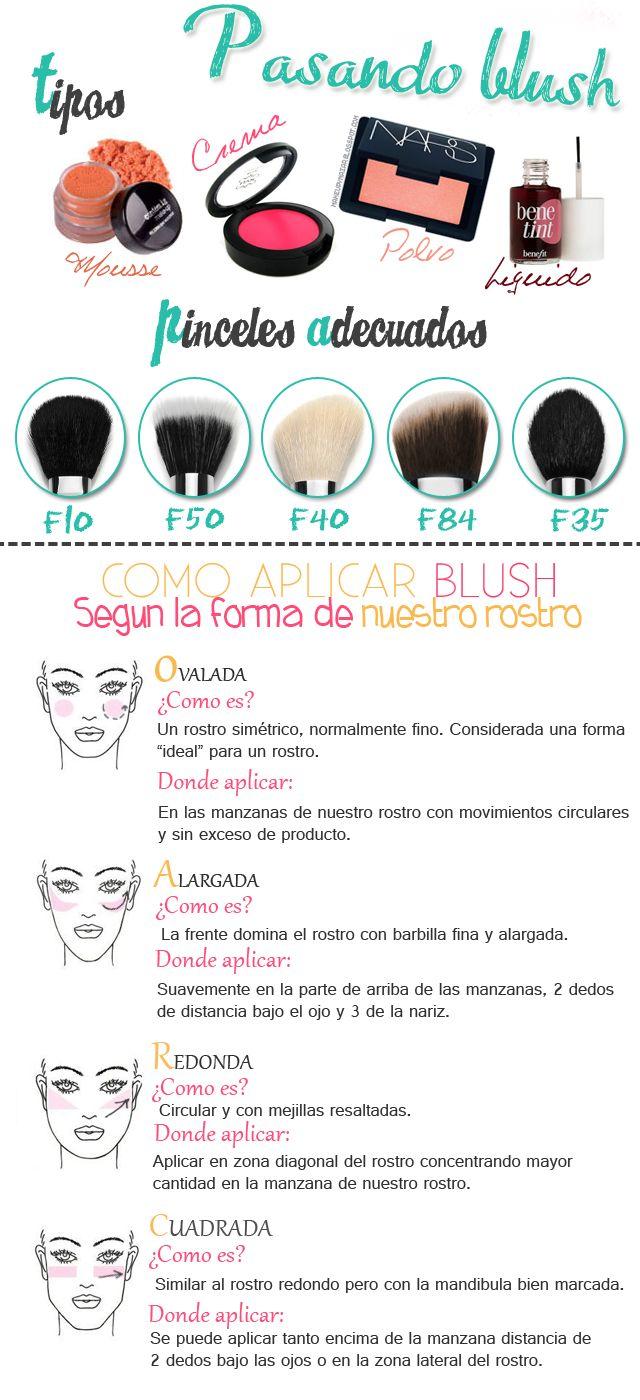 Dependiendo la forma de tu rostro, para aplicar el blush