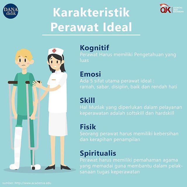 Untuk Mahasiswa Keperawatan Ketahui Beberapa Karakeristik Untuk Menjadi Perawat Ideal Pada Informasi Berikut Ini Danad Menjadi Perawat Keperawatan Perawat