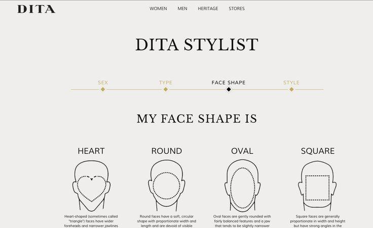 Vintage stylist face shape