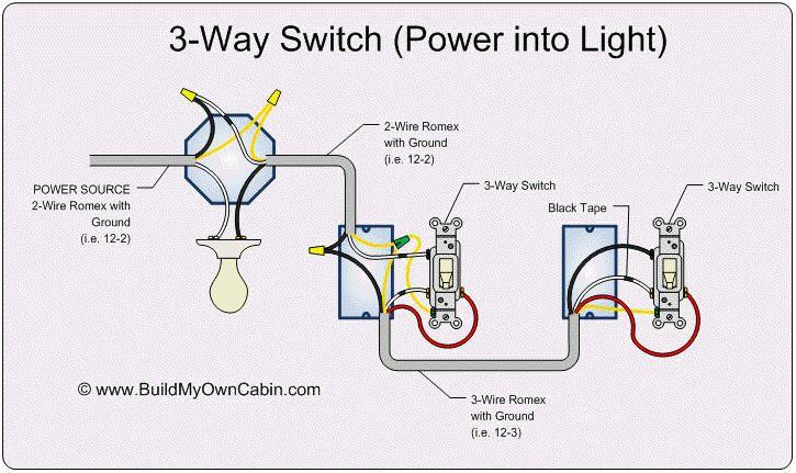 3way switch wiring diagram  light switch wiring 3 way