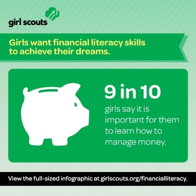 best images financial literacy  financial a href helpbeksanimportscomliteracy essay