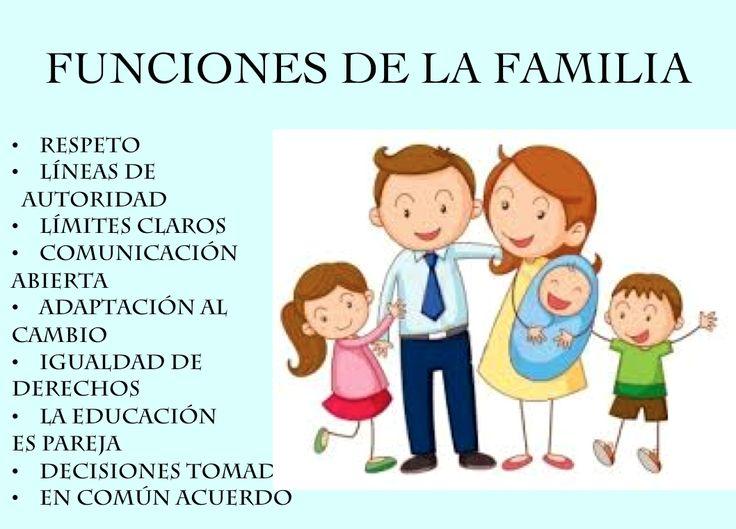 Resultado de imagen para funciones de los padres de familia