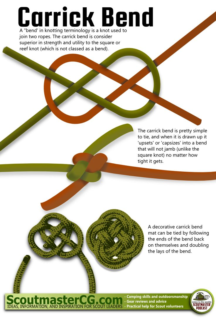 Square Knots Boy Scout Leaders Knot Diagram