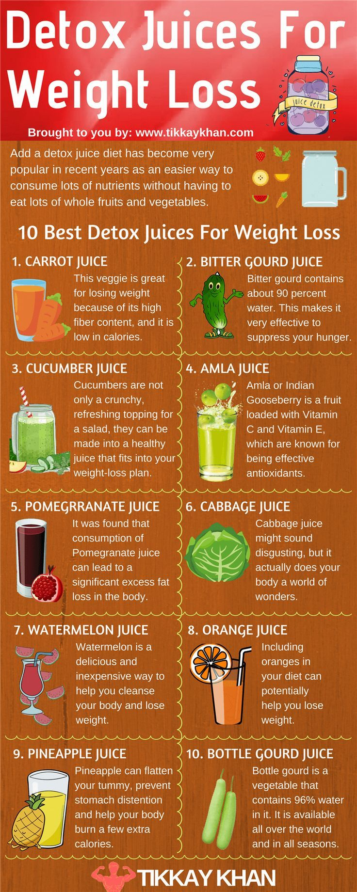 Pin On Detox Juice