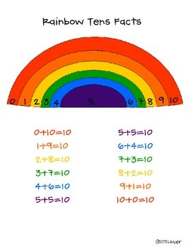 Rainbow Tens Facts : Love this visual to go with simple addition problems