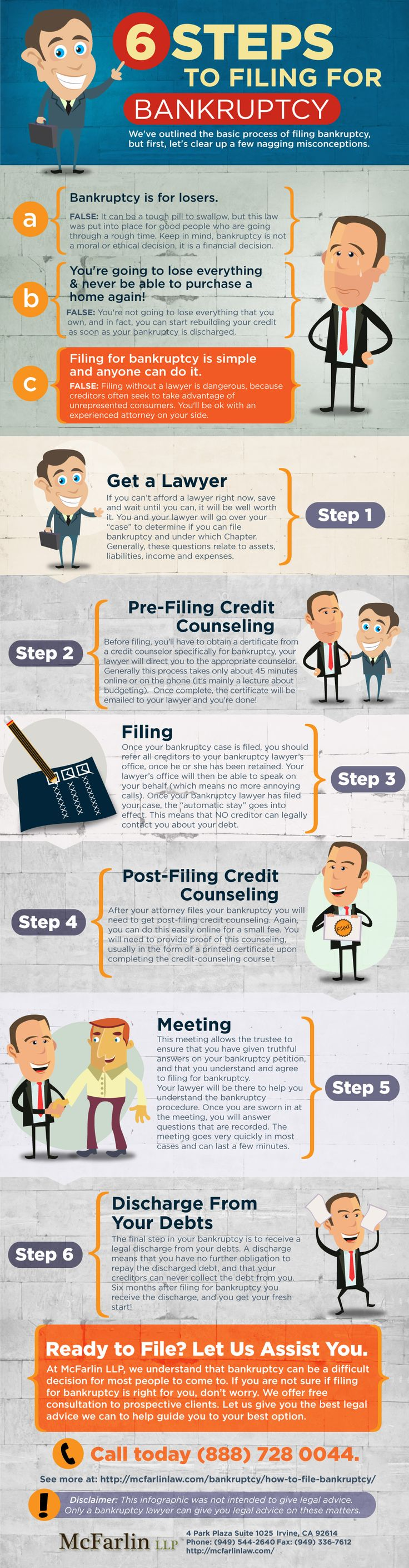 "Los Angeles Bankruptcy Attorneys at McFarlin LLP have successfully handled thousands of bankruptcy cases throughout California. Bankruptcy is not a moral or emotional decision, it is financial decision. Check out our ""6 Easy Steps To Filing For Bankruptcy"" infographic, and contact us today at (888) 728 0044 to speak with one of our bankruptcy lawyers."
