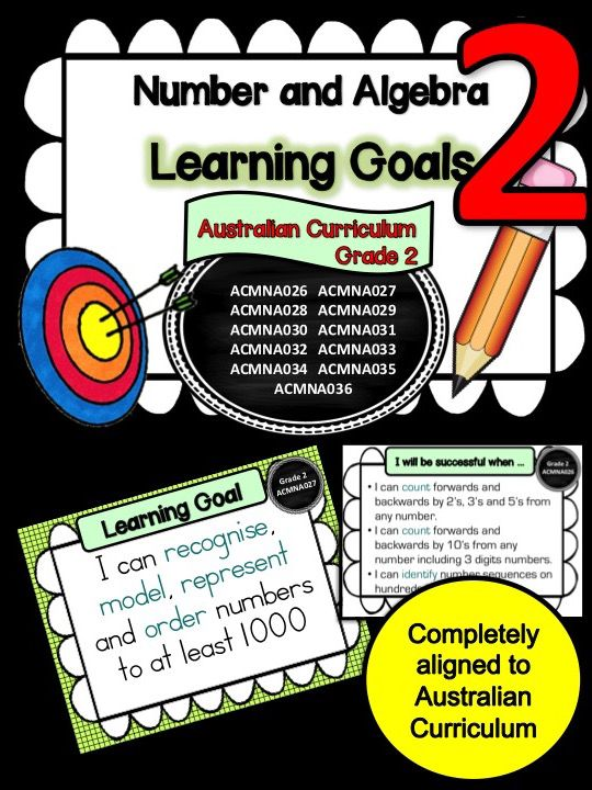 This packet has all the posters you will need to display the learning goals for grade 2 Australian Curriculum Maths – Number and Algebra. All content descriptors have been reworded into smart goals with an accompanying poster showing the success criteria needed to achieve these goals. I am currently working on the same file for the other mathematics strands and a packet that will have assessments for each of the success criteria pertaining to each learning goal.