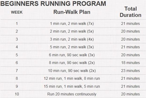 5 week running plan for weight loss