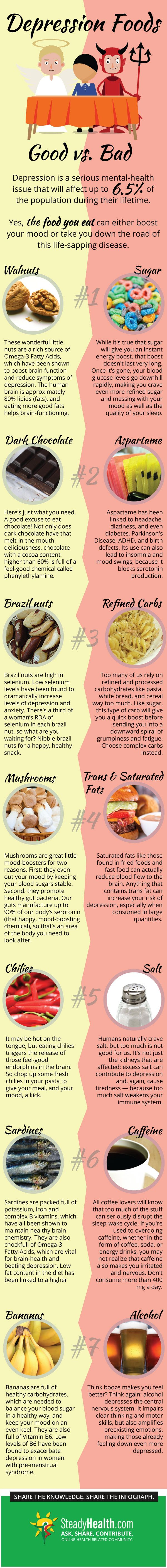 Depression Foods: Good Vs. Bad   Nutrition & Dieting articles   Well Being center   SteadyHealth.com