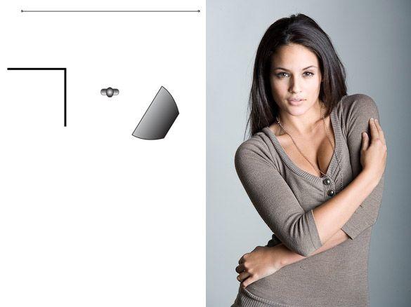 Best 25 Softbox lighting ideas on Pinterest Studio lighting