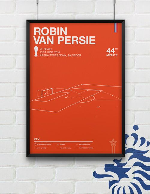 Genius print of Robin Van Persie - Netherlands vs Spain: Rinck Prints, Giclee Prints, Cups Posters, Picture-Black Posters, Prints Shops, Gicl Prints, Spain, Vain Persie, Robin Vans