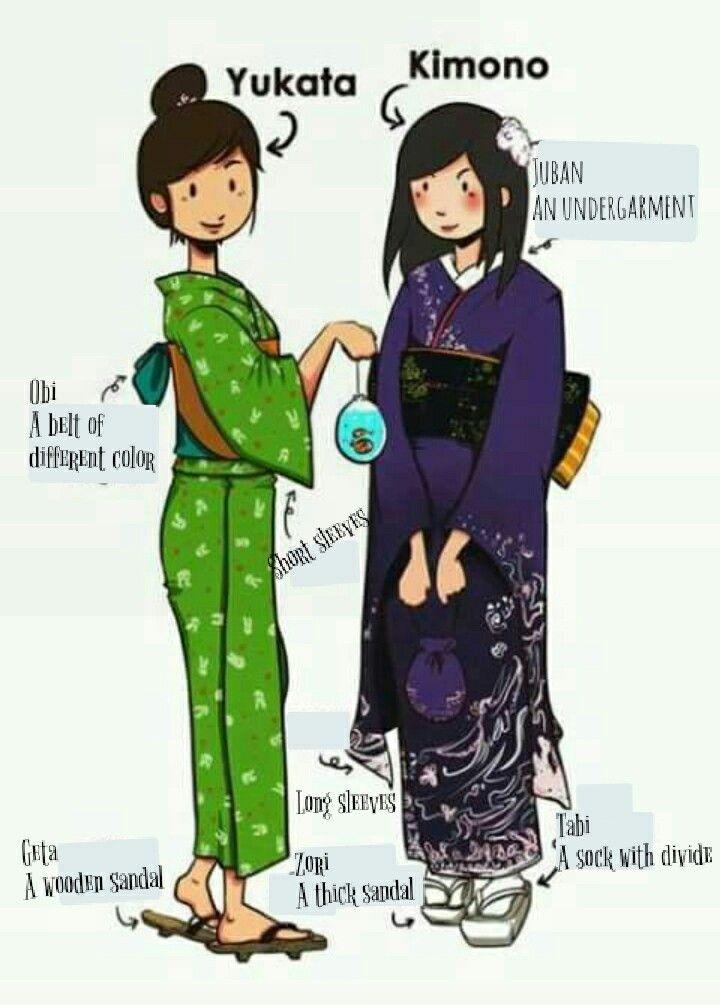 Yukata vs Kimono  English