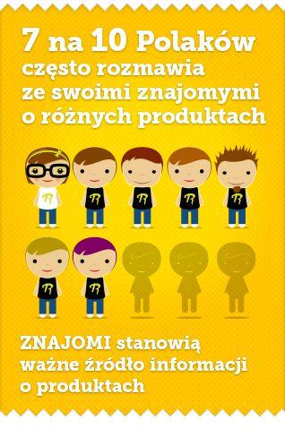 #rekomendujto #buzzmedia #marketingrekomendacji #WOMM #lideropinii #ambasadormarki