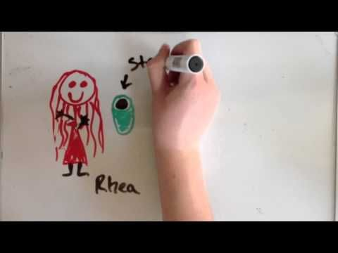 Græsk Mytologi Begyndelsen - YouTube