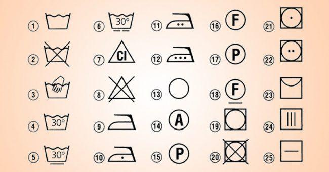 Perite+pravilno:+objašnjenja+znakova+na+etiketama+na+odeći.