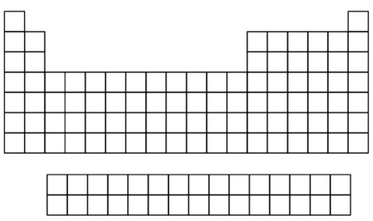 Blank Periodic Table Image  BlankPeriodicTable