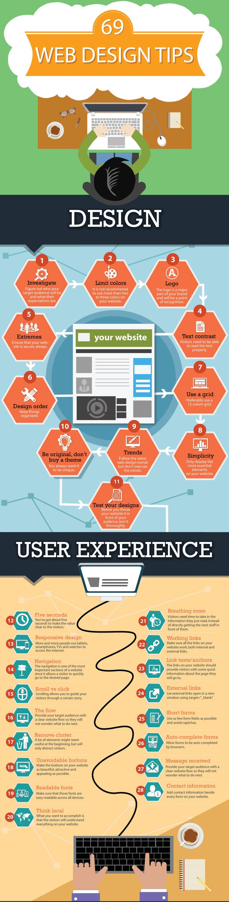 69 Tips For Designing The Perfect Website.