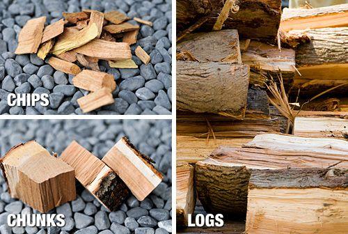 Using wood to smoke on BBQ