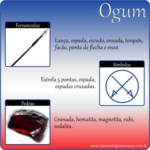 Infográfico_Ogum_Ferramentas-Simbolos-Pedras