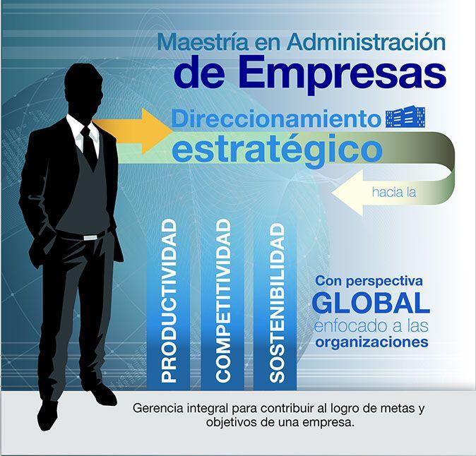maestria-en-administracion-de-empresas