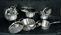 How to Choose Stainless Steel Cookware Set Pots  4qt & 6qt