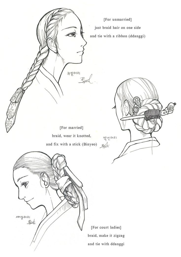Womens' Hair Style of the Joseon Dynasty by Glimja on deviantART