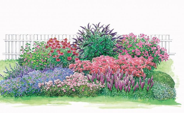 Mit der richtigen Mischung aus nektarreichen Frühjahrs-, Sommer- und…