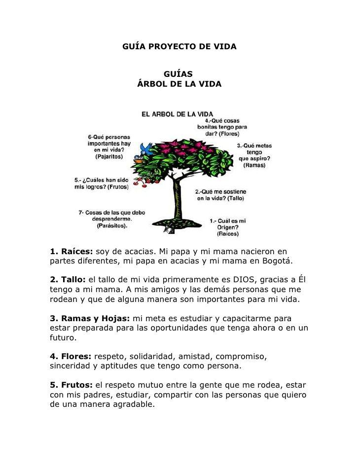 f79a9cdec84cf GUÍA PROYECTO DE VIDA GUÍAS ÁRBOL DE LA VIDA1. Raíces  soy de acacias. Mi  papa.