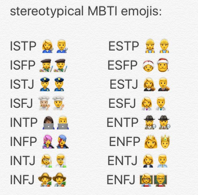 the MBTI types as emojis lol