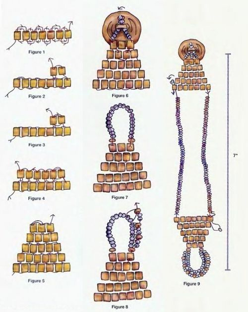 """Schema of ladder/brick stitch ends for many bracelets and multi-strand """"ethnic"""" necklaces ~ Seed Bead Tutorials"""